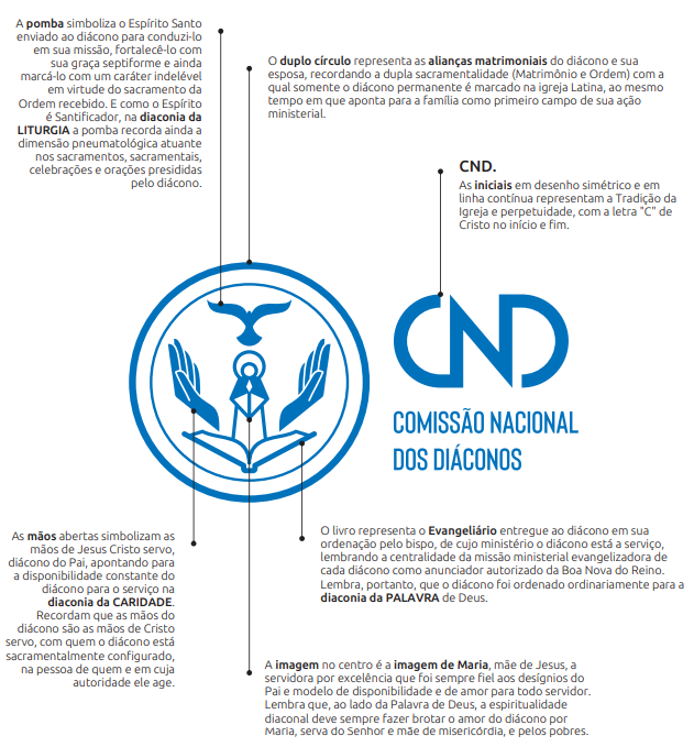 A CND disponibiliza o Logotipo e o Manual de Uso